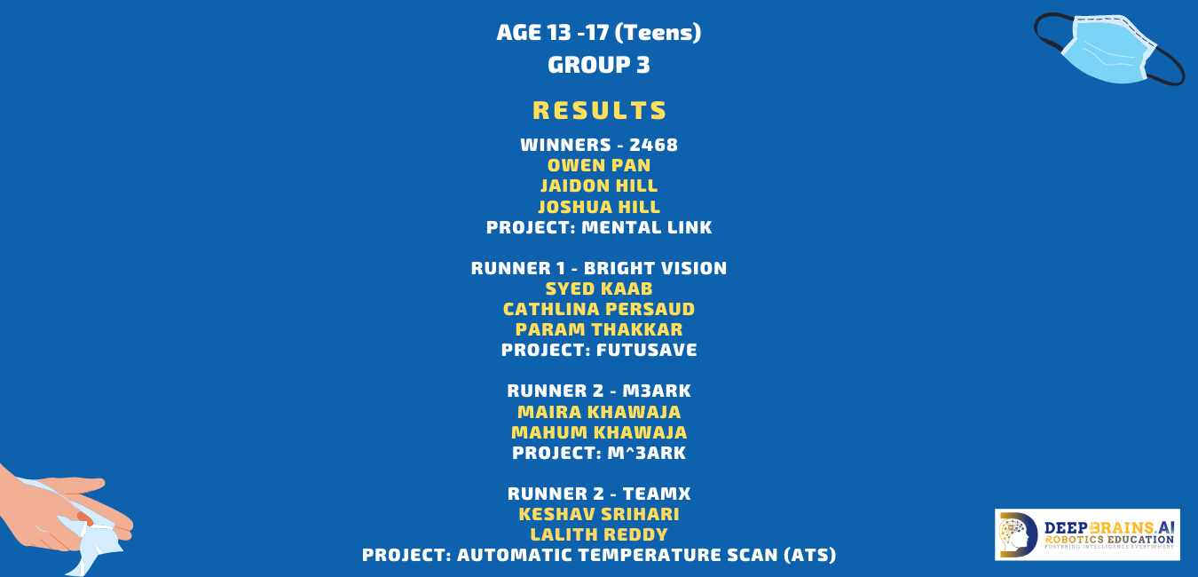 Teen Results