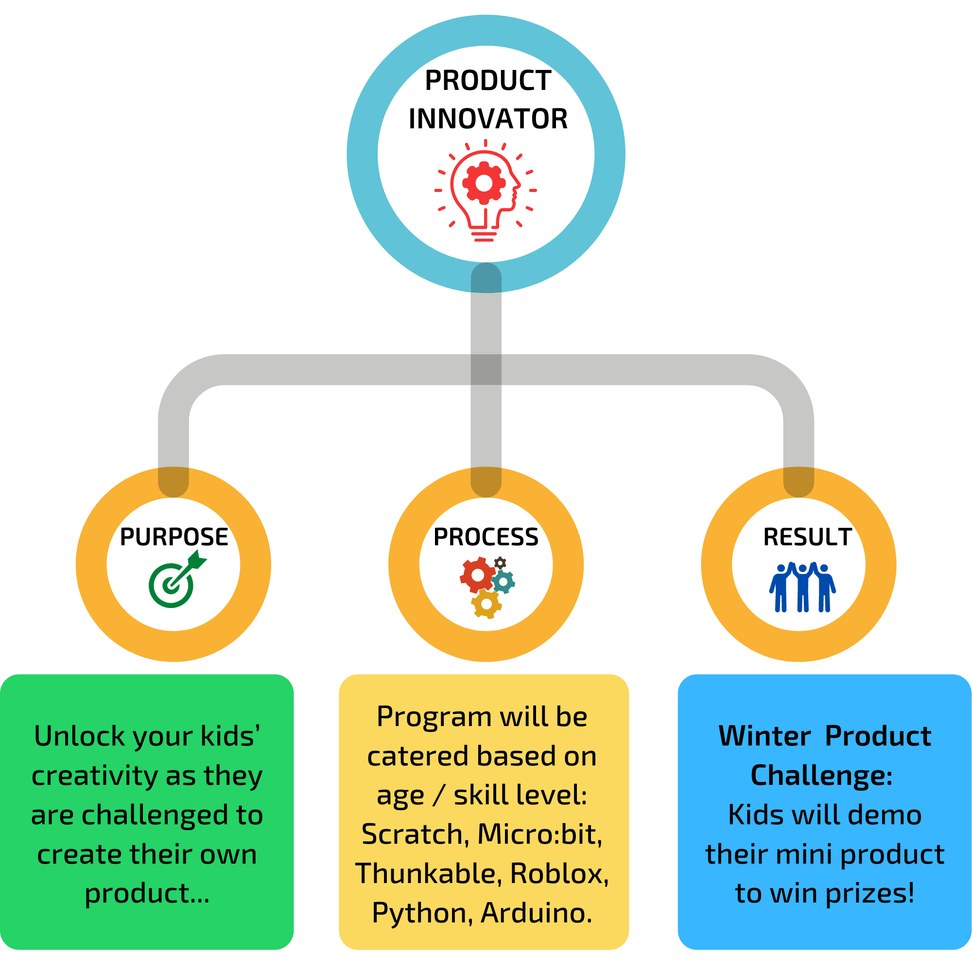 winter product innovation challenge